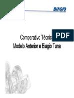 Nuevas Caracteristicas Del Turbo Biagio.pdf