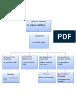 diagrama de zulma.docx