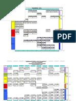 Pensum Ing. de Sistemas Plan 4(1)