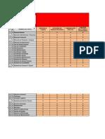 Matriz de Competencias2