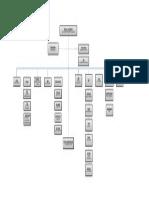 Struktur_org Pkm Tambun