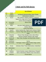 StateAndItsFolkDances.pdf