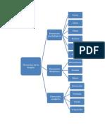 Introduccion a La Teoria de La Imagen. PDF