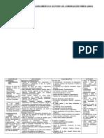 Cartel de Capacidades Comunc 1_ Grado (1)