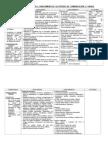 Cartel de Capacidades Comunc 2_ Grado