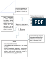 Humanismo Liberal Mapa
