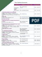 Listado de Zonas pastorales. Arquidiócesis de Barquisimeto