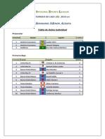 TABLA DE GOLEO INDIVIDUAL AL 16 DE FEBRERO 2014