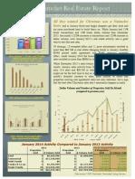 Nantucket Real Estate Market Update - January 2014
