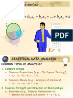 12 Simple and Multiple Regression Analysis LDR 280