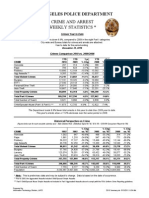 LAPD Crime Summary 2010