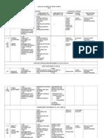 My English Scheme of Work Form 4