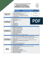 Medicina Porpe2014