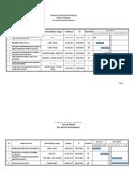 Planificación - Diagrama Gantt proyecto Inventario