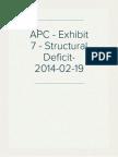 APC - Exhibit 7 - Structural Deficit- 2014-02-19