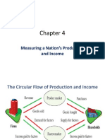 - Measuring a Nation's Production and Income