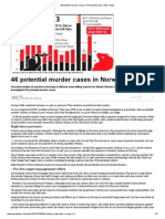 46 Potential Murder Cases in Norway This Year _ ABC News