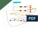 Factoring Flowchart