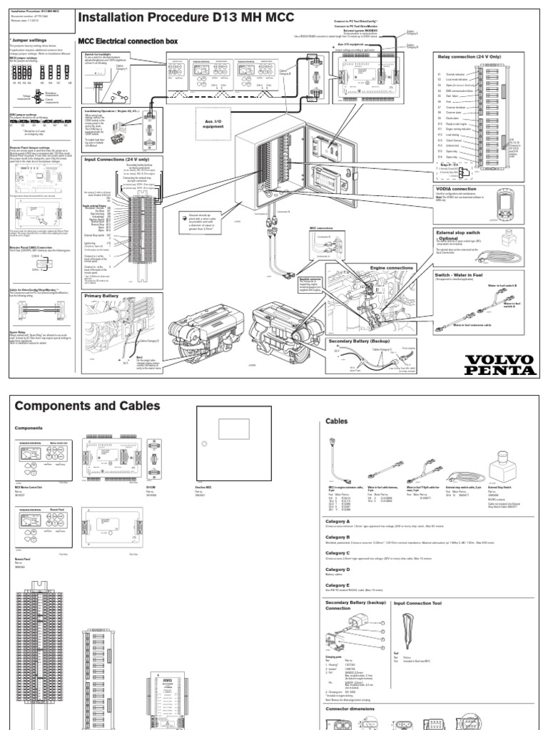 Installation Procedure D13 MH MCC: MCC Electrical