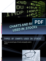 charts and ratios used in  stocks
