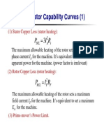 28 SG Capability Curve