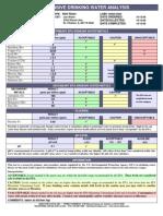 Doctor's Data Water Testing Report Eg