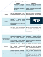 Cuadro de Relación Teoría.pdf
