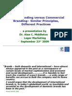 Nation Branding vs Commercial Branding by Dr. Alan C. Middleton