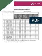 Interest-Rates-on-Domestic-Depositson Domestic Deposits