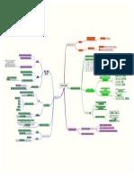 Aula 12 - Pronomes.pdf explicativo.pdf