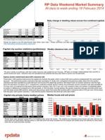 Weekend Market Summary Week Ending 2014 February 16