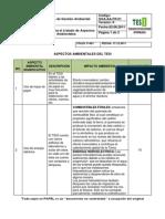 SGA-AA-FR-01 Listado de Aspectos Ambientales Significativos
