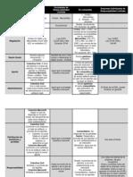 Tabla Resumen Sociedades Mercantiles