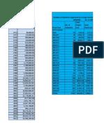 FDI Inflows to Nepal