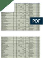 Horarios_2013-14.2.Alumnos (3).xls