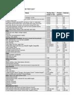 Protein+List+042511