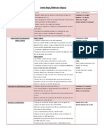 Practicas hematologia