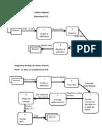 Diagrama de flujo de datos lógicos