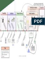 New Agile Process Diagram
