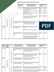 RPT Matematik Tahun 4 KSSR Versi II