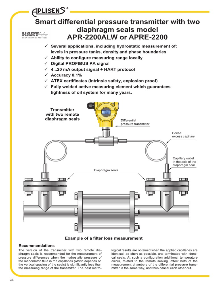 Apre 2200 Level Transmitter Pressure Measurement Explosive Welding Diagram