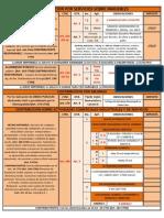 ESTRUCTURA CONTRIBUTIVA MUNICIPALIDAD CIUDAD DE SAN JUAN - ARGENTINA Breve documento de trabajo.