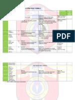 Scheme of Work Form 1