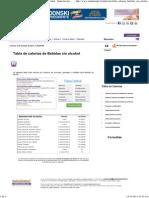 Calorias de bebidas sin alcohol.pdf