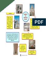 4 elementi del romanico pisan