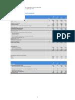 Interim Report Q4 2012 Eng