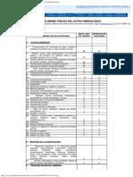 TABLA DE VIDA UTIL DE LOS BIENES FISICOS DEL ACTIVO INMOVILIZADO.pdf