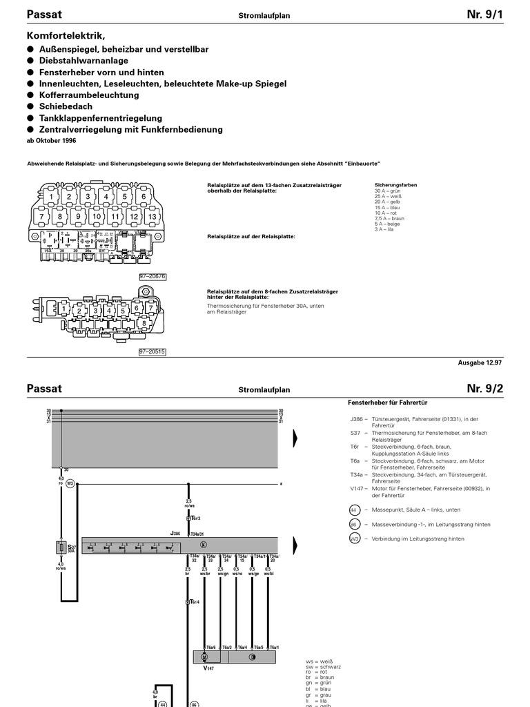Groß 1989 Ford F150 Sicherungskasten Diagramm Ideen - Schaltplan ...