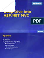 Deep Dive Into ASP.net Mvc
