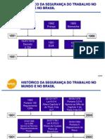2ª Aula Legislação Brasileira - Senac - pós graduação